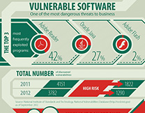 content/en-za/images/repository/isc/Kaspersky-Lab-Infographics-Vulnerable-software-thumbnail.jpg