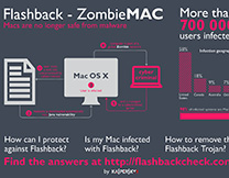 content/en-za/images/repository/isc/infographics-zombie-mac-thumbnail.jpg