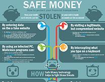 content/en-za/images/repository/isc/safe-money-thumbnail.jpg