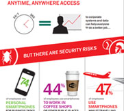 content/en-za/images/repository/smb/securing-mobile-and-byod-access-for-your-business-infographic.jpg
